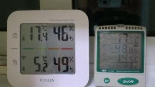 温度・湿度の変化を記録できる温湿度SDデータレコーダーのご紹介