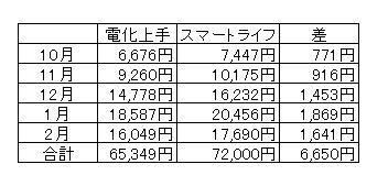 2016032804