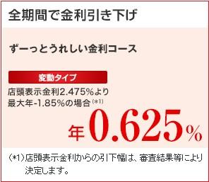 三菱UFJ銀行の変動金利型住宅ローンの適用金利
