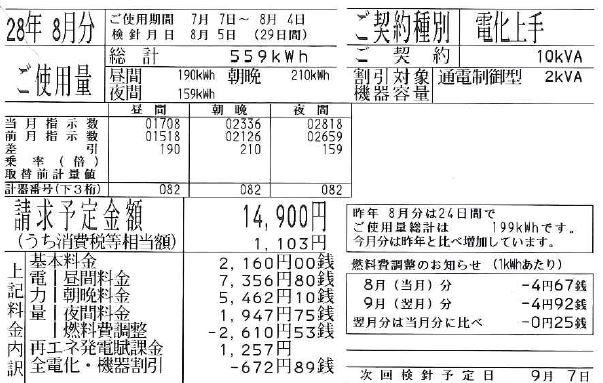 2016081005
