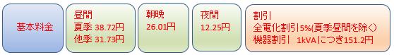 2016121502
