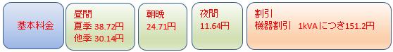 2016121503
