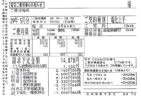 東京電力2017年5月分電気ご使用量のお知らせ
