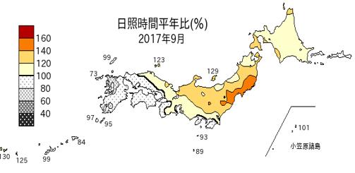 2017年9月の全国の日照時間平年比