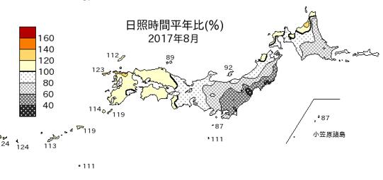 2017年8月の全国の日照時間平年比