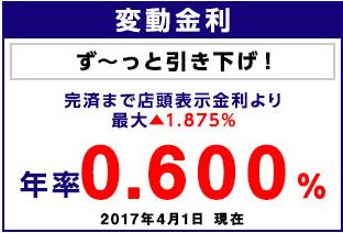 みずほ銀行の2018年4月の変動金利型住宅ローンの金利