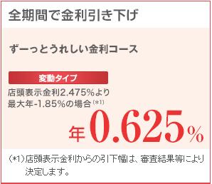 三菱UFJ銀行の2018年4月の変動金利型住宅ローンの金利