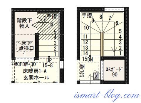 一条工務店i-smart標準のコの字型のボックス階段部分の平面図