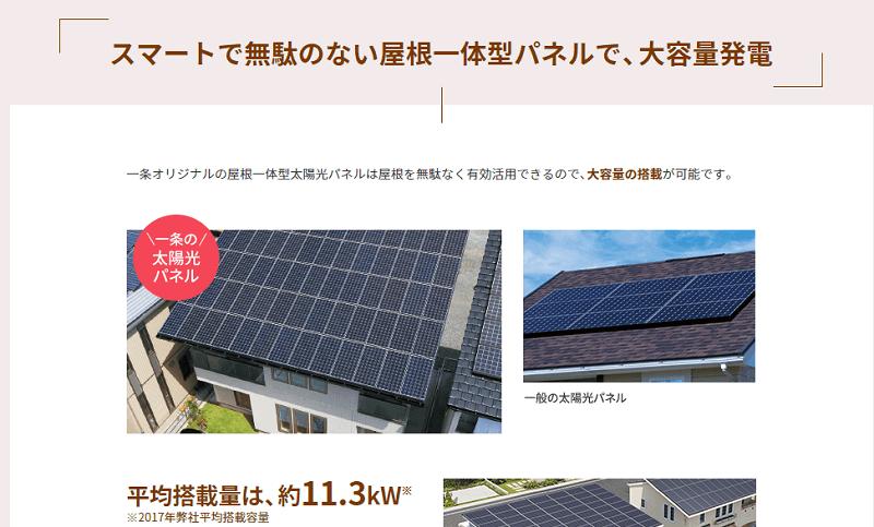 一条工務店のHPにけいさいされている太陽光発電の説明